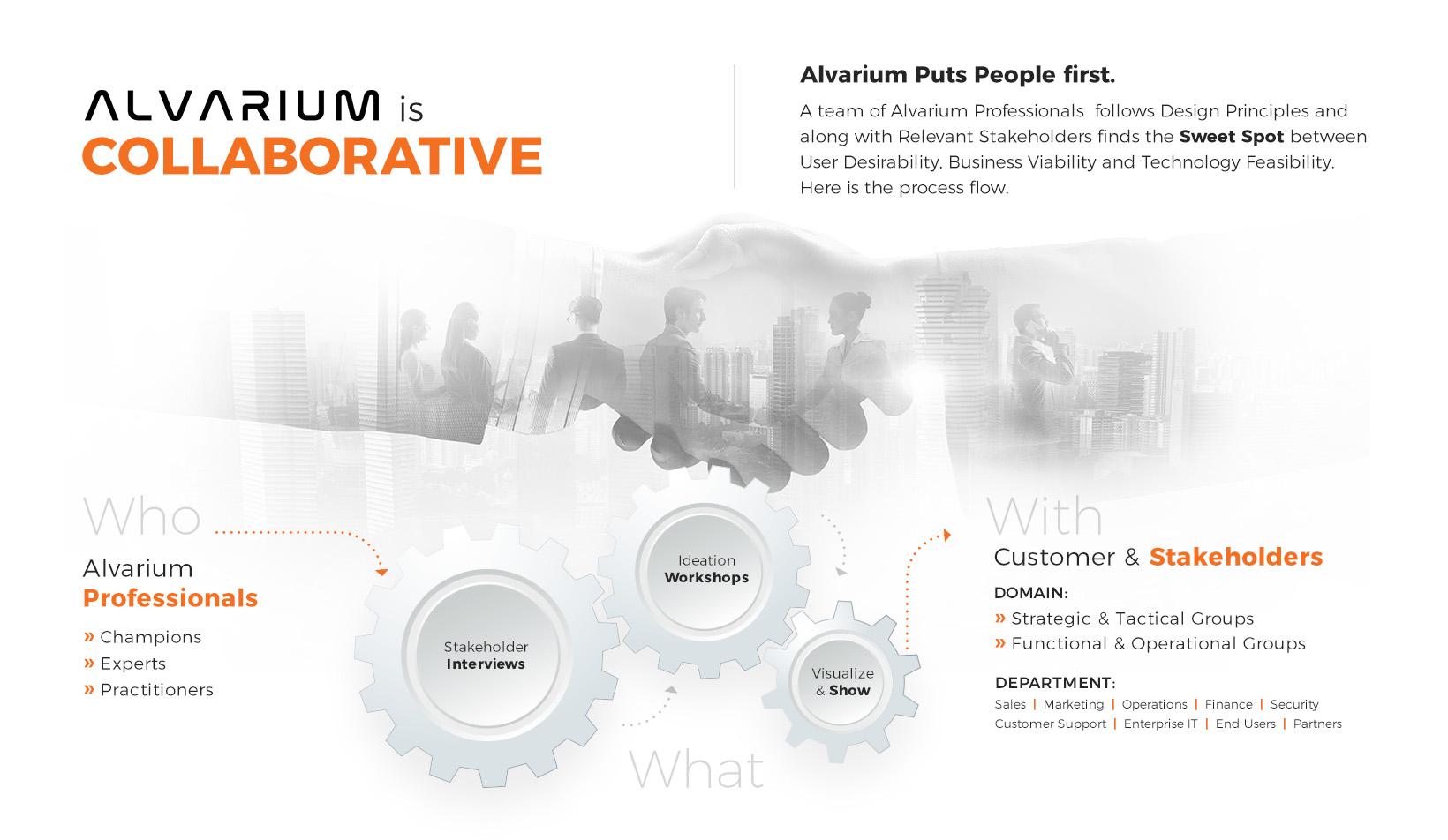 alvarium collaborative
